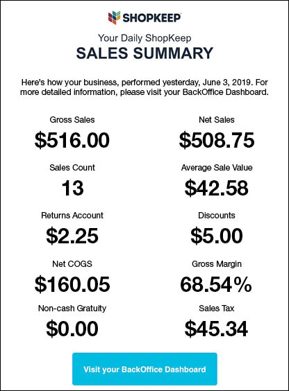 ShopKeep Sales Summary Graph Example