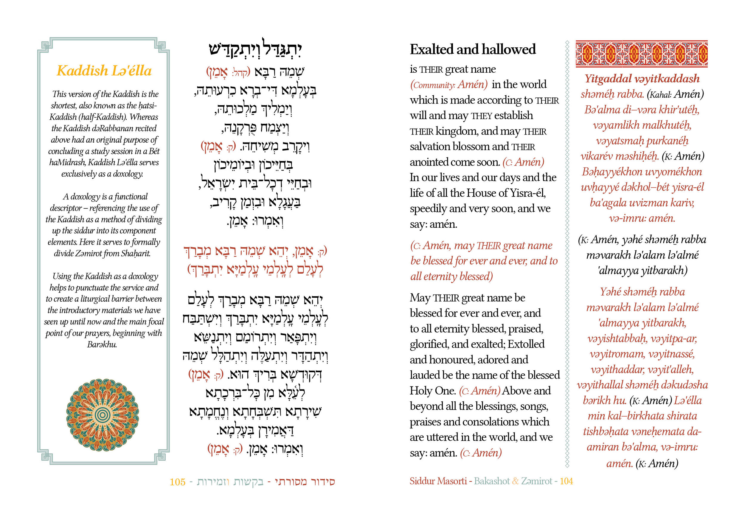 One of the many recent additions has been more information about what a community says versus an individual. Whereas when this project began we only planned for the individual worshipper, there has since developed the possibility of communal use (see below) and we've tried as a result to include more that describes the interactions between the two. This kaddish also helps illustrate the romanisation scheme.