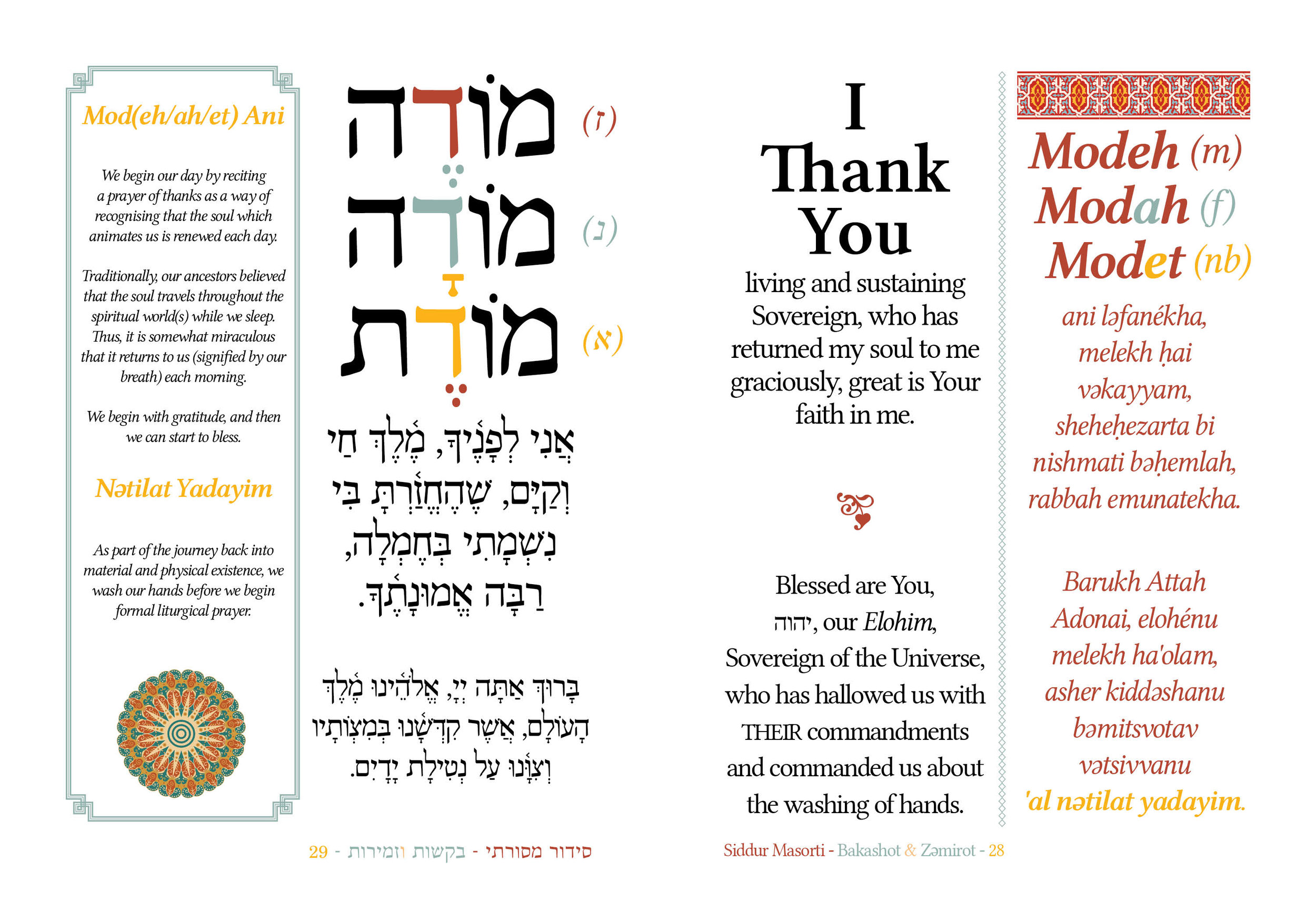 This page, which showcases the early morning blessings, features one of the aspects of our siddur of which I am proudest: the ability to be gender-inclusive while keeping to a traditional text. In our siddur, not only can you find both Modeh (masc.) and Modah (fem.) but also a non-binary formulation (Modet). This follows the scheme developed by Lior Gross and the Nonbinary Hebrew Project.