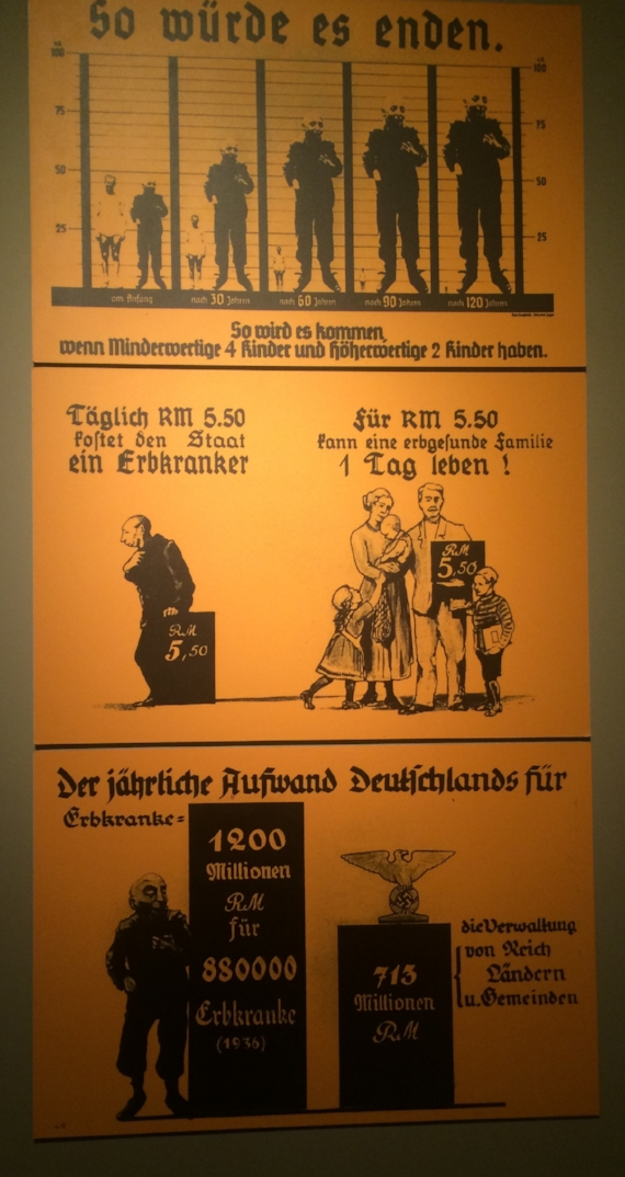 Darkest chapter in the history of modern psychiatry.  A propaganda poster about euthanasia of the 'mentally ill' or 'mentally disabled' during the third reich