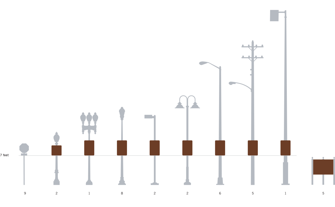 beaconSignPoles.png