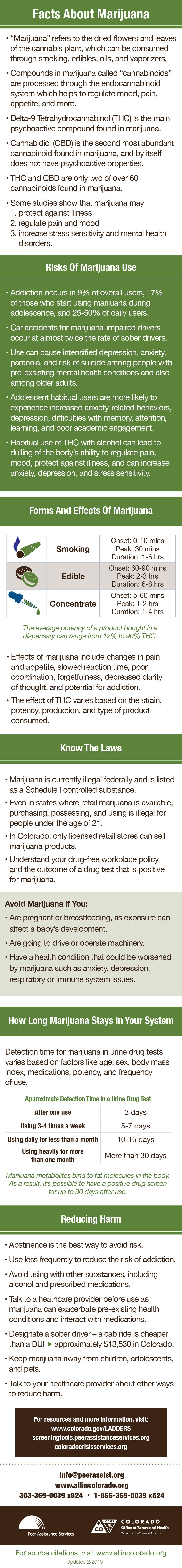 Marijuana_online.jpg