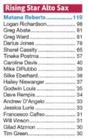 DownBeat Critics Poll (2017)