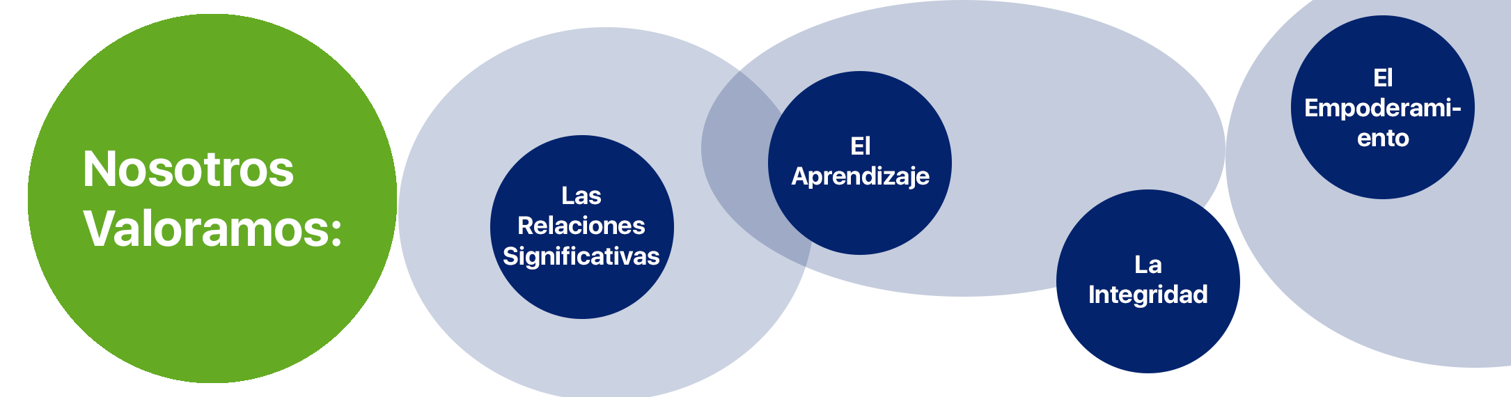 lontananza valores.png