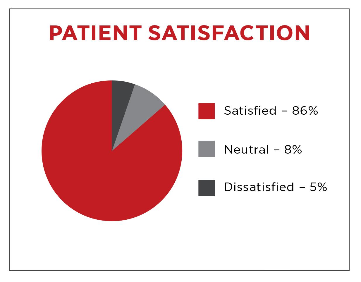 patientsatisfaction.png