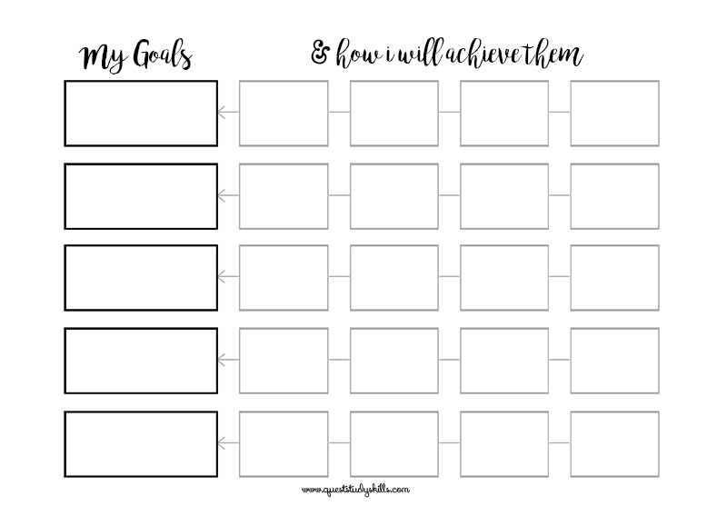Printable for Goal-Setting with brush lettering heading. Write a goal in each of the black boxes on the left, and for each goal in the grey boxes write down weekly tasks you plan to do to achieve each goal. You can write up to four weekly tasks for each goal.