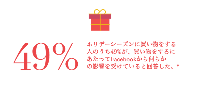 facebook-influence-on-shopping-JP.png