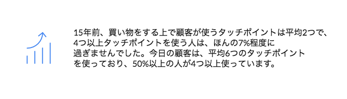 What-is-a-customer-journey-statistic-JP.png