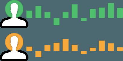 Analyse Team Performance