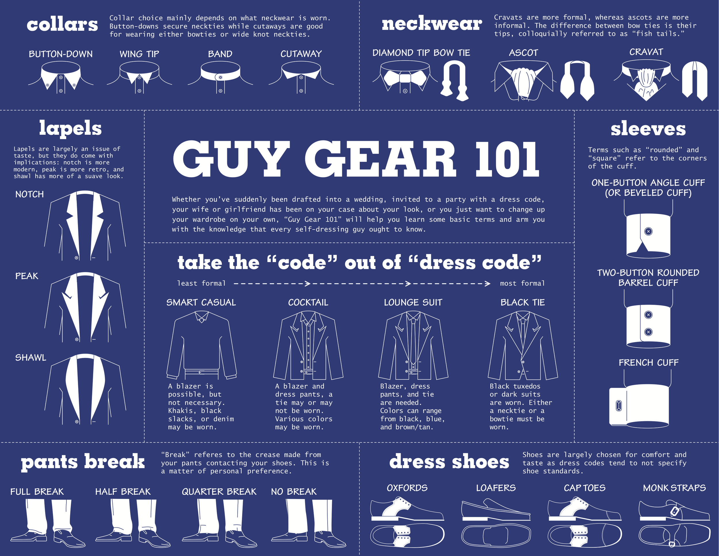 Guy Gear 101