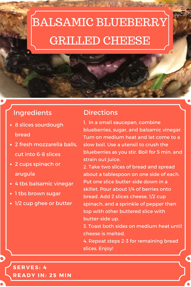 blueberry balsamic grilled cheese recipe (1).png