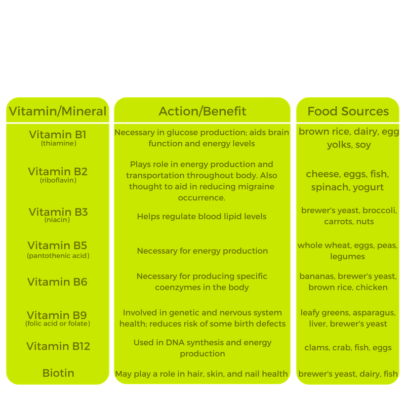 Mind & Matter Series_ Why Vitamins & Minerals_ Part 3 Graphic.png