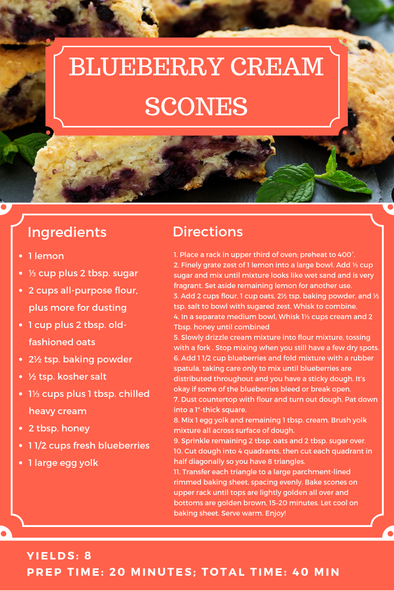 Blueberry Cream Scones recipe.png