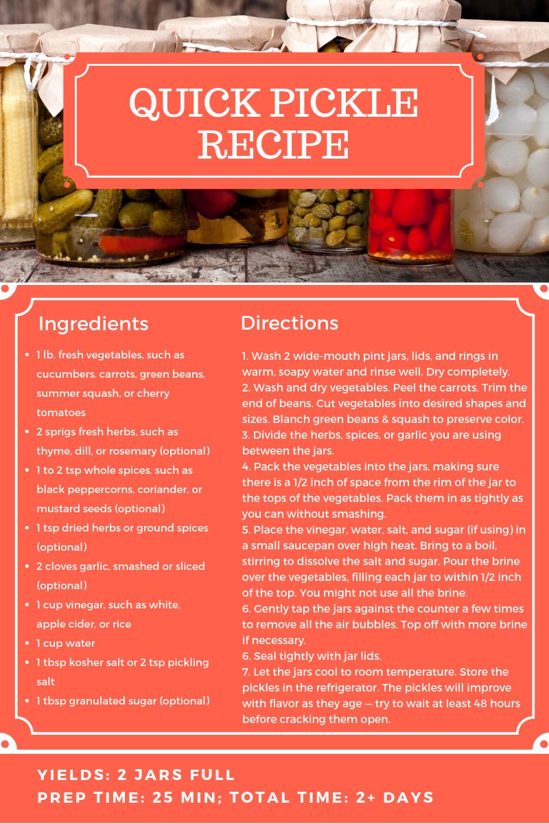 quick pickle recipe.png