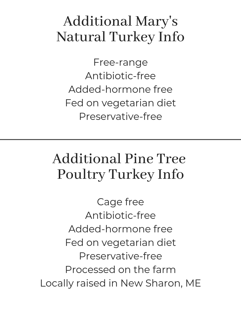 2019 Turkey Preorder info packet (2).png