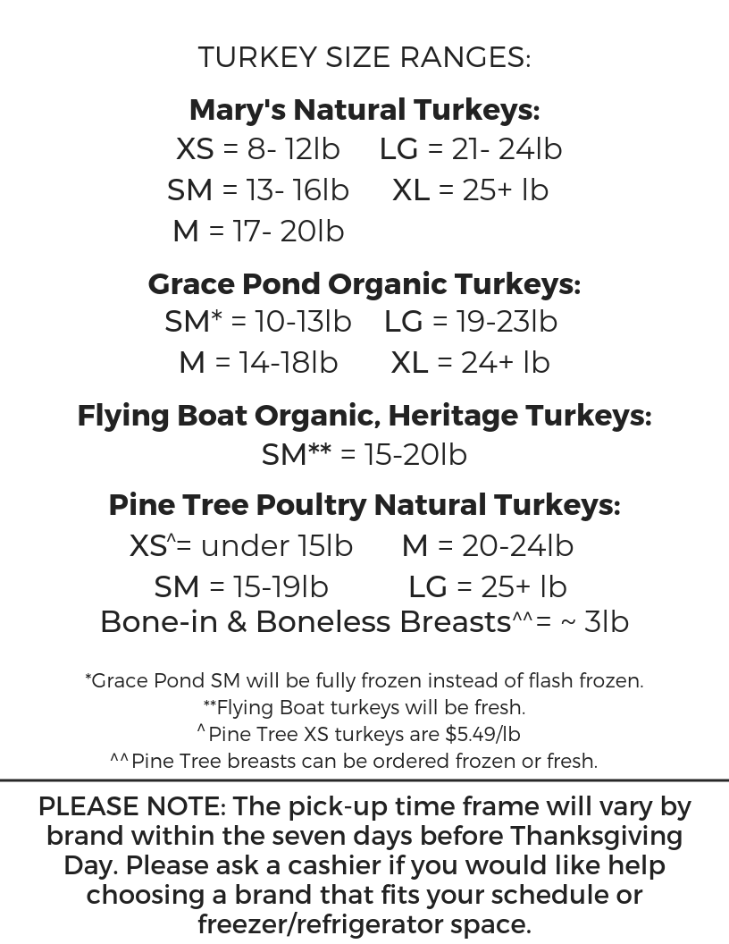 2019 Turkey Preorder info packet (1).png