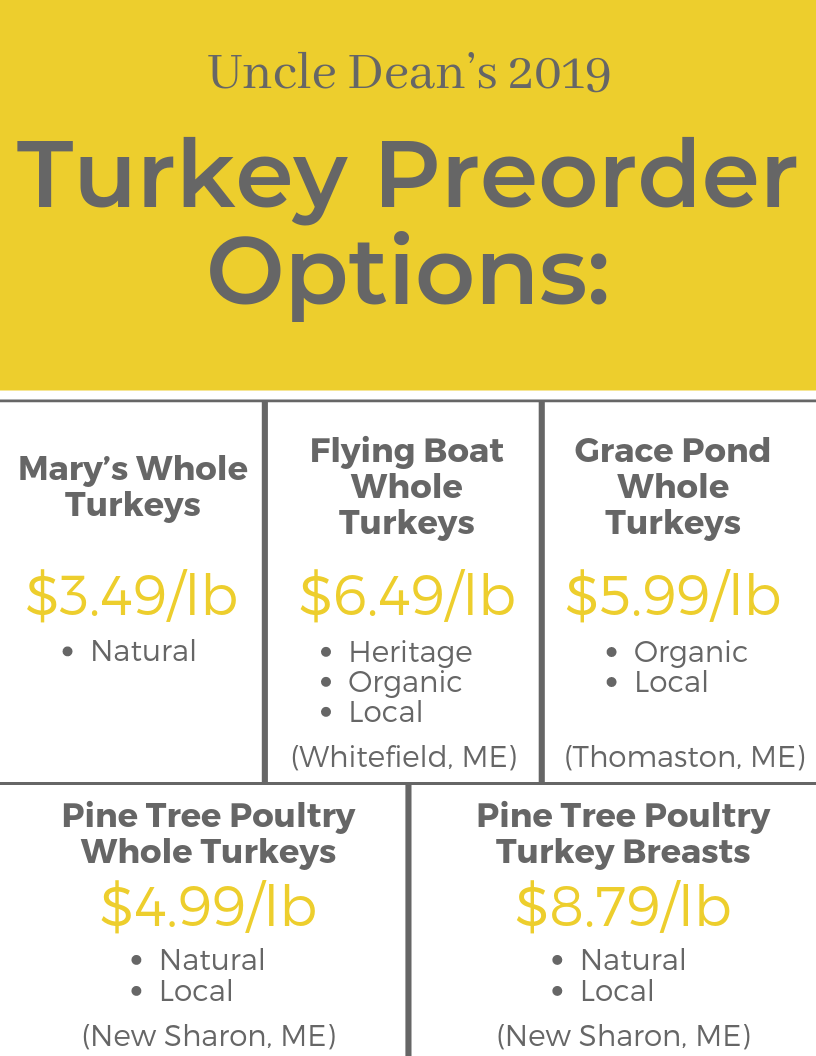 2019 Turkey Preorder info packet.png