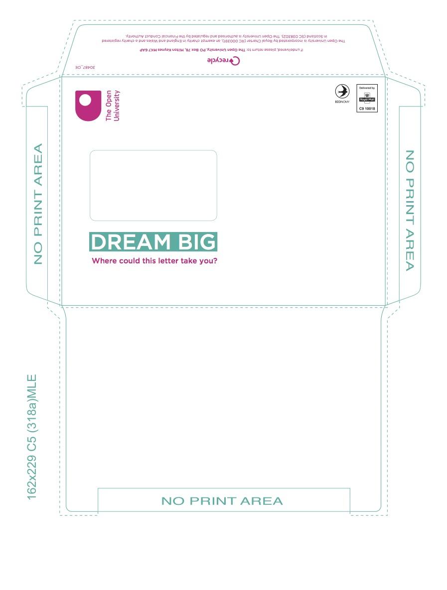 Direct Mail envelope design