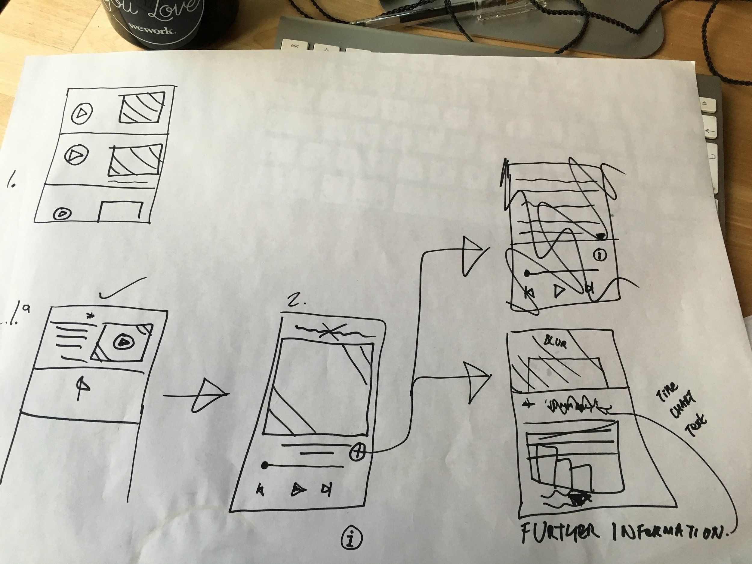 Some super early sketches of how I envisioned the podcast section to look. Clearly – I'm not an illustrator.