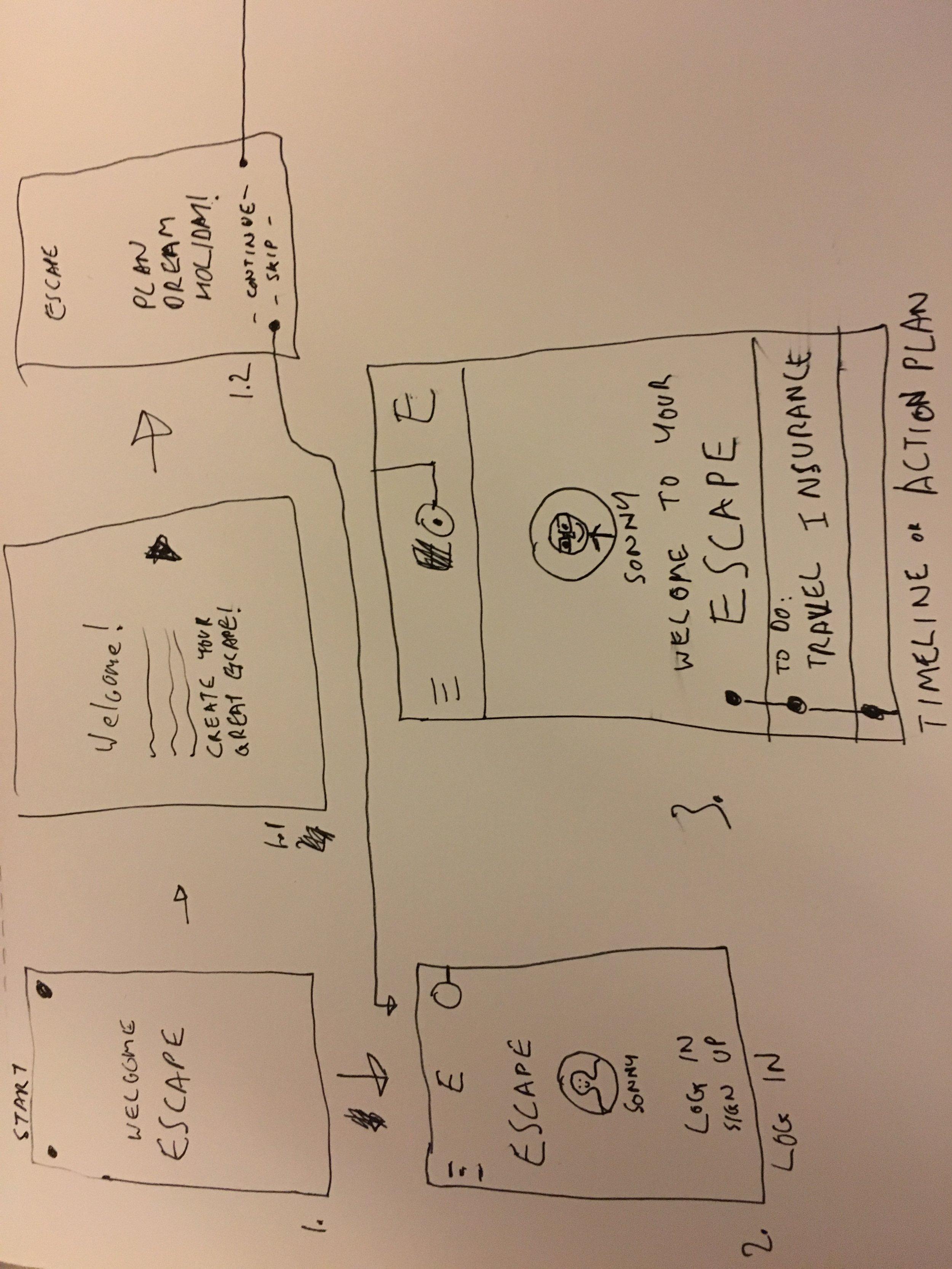 ESCAPE_Sketches p1.JPG