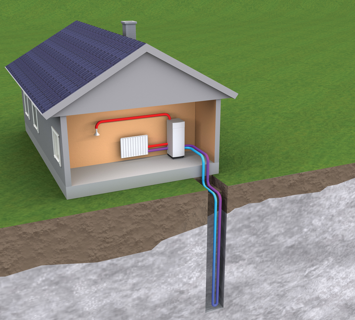 Ground source heat pump with vertical probe