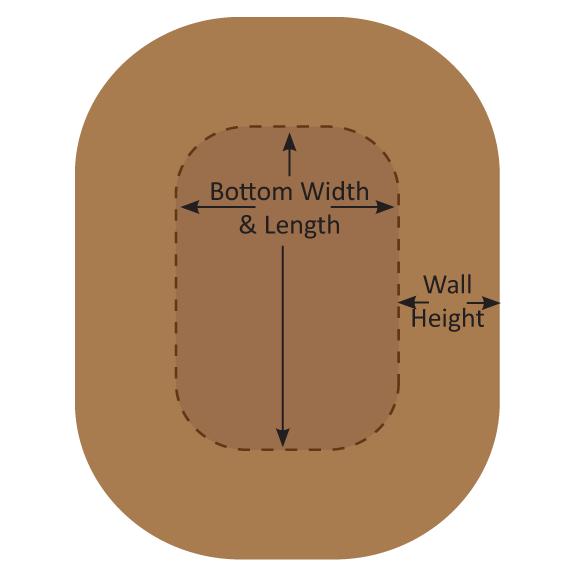 Measuring a Loaf Liner