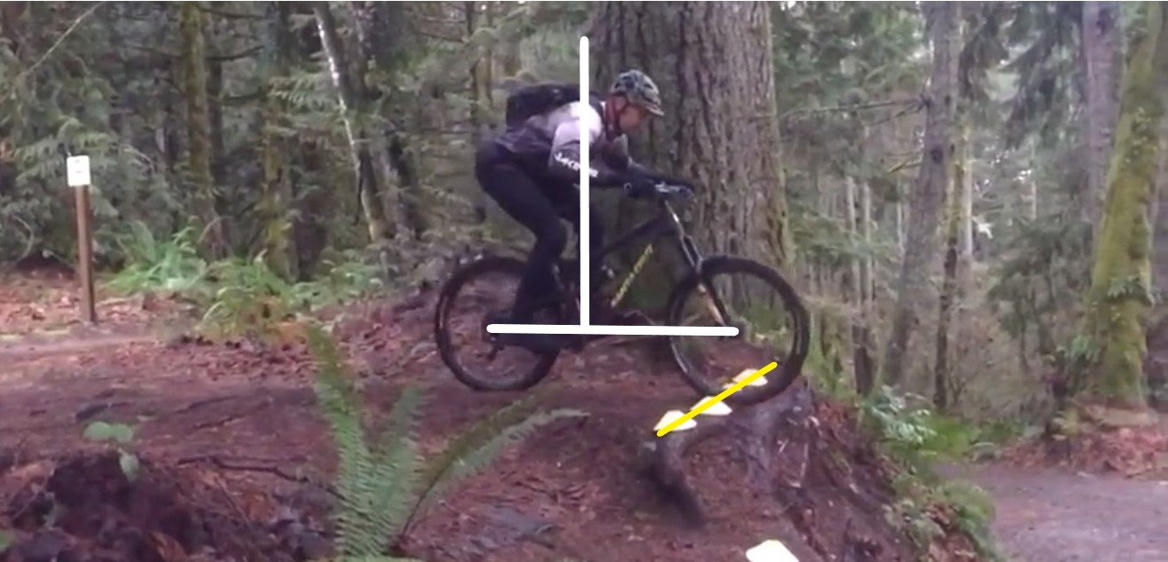 how to ride steep descents with Fluidride and Simon Lawton