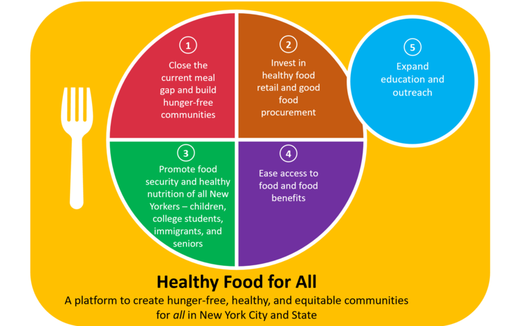 Best Affordable Restaurants In Nyc 2020 Healthy Food for All