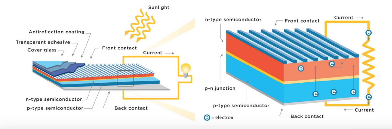 solarcellprocess.jpg