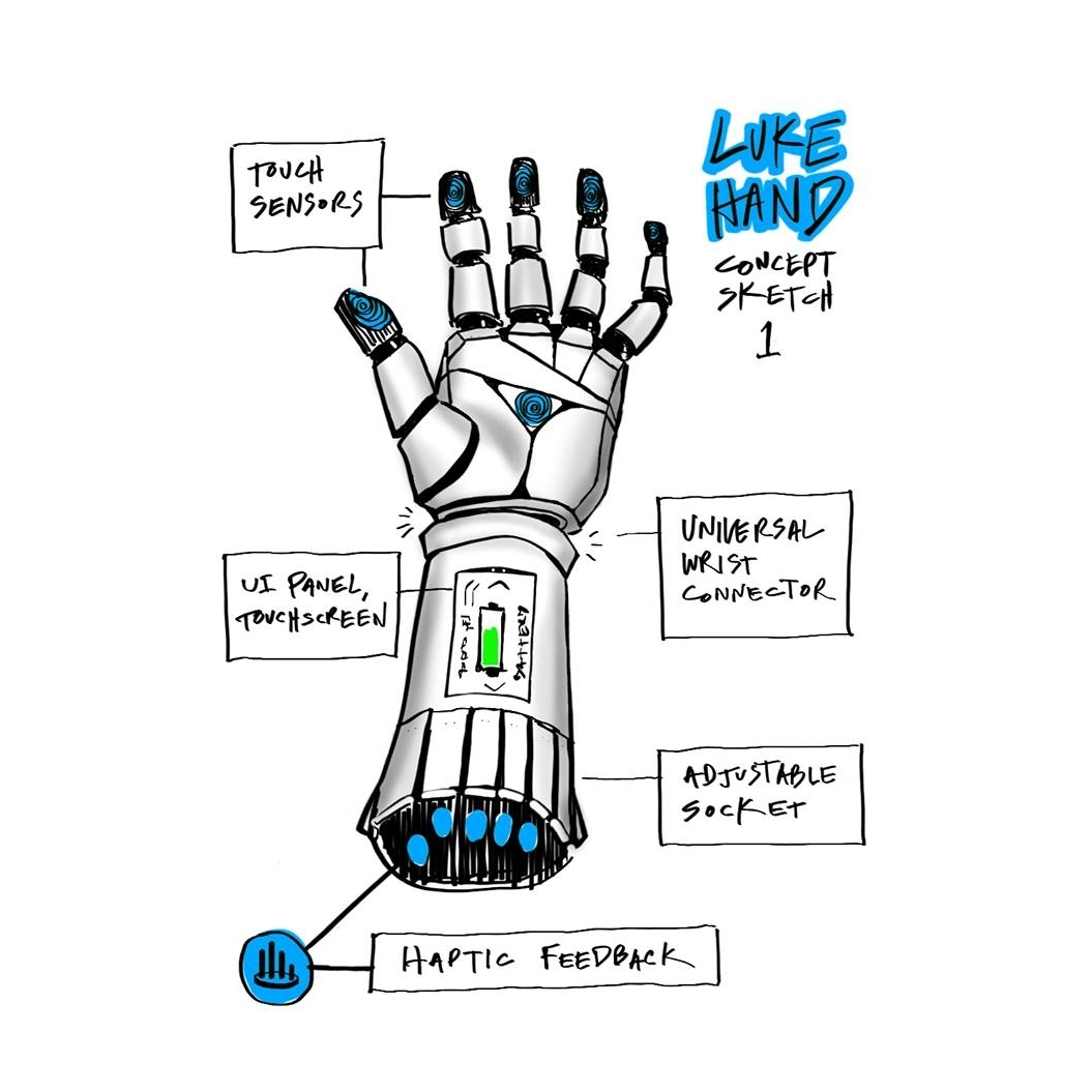 Luke Hand prototype.jpg