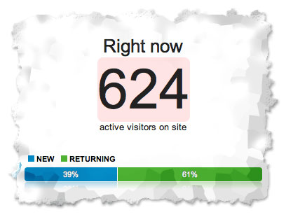 google-analytics-real-time-now