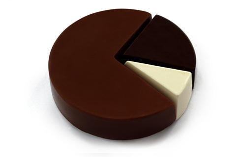 chocolate pie graph nerdy valentines day