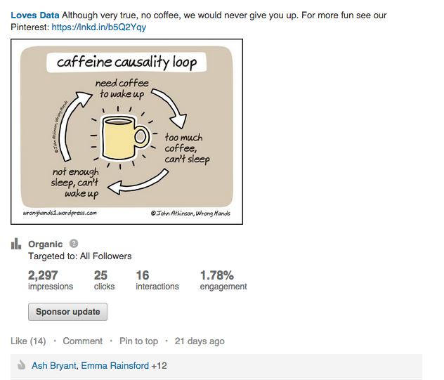 loves-data-linkedin-social-media-hacks-blog