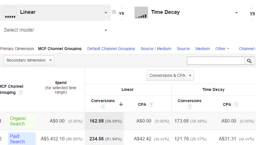 Attribution-modelling-for-google-analytics-by-loves-data2-1.png