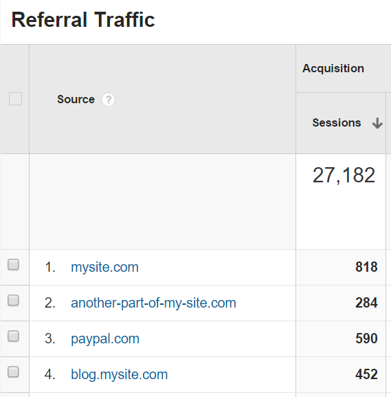 Referral Traffic Screenshot