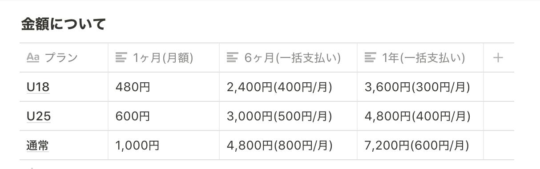 スクリーンショット 2019-08-14 18.46.58.png