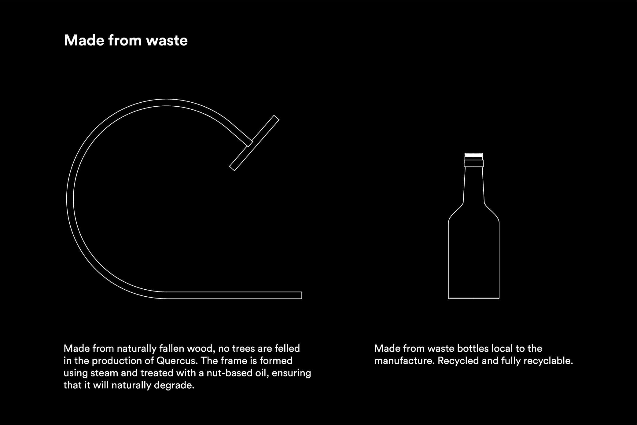 made-from-waste-02.png