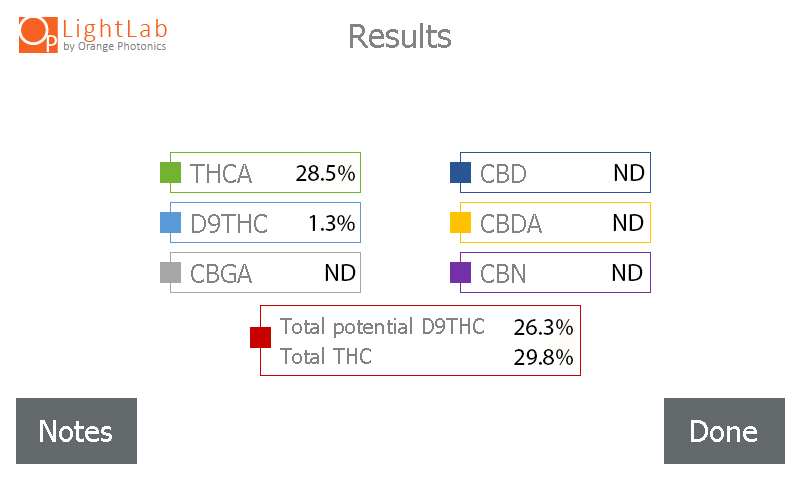 Above is an example of the on-screen LightLab cannabis analysis report.