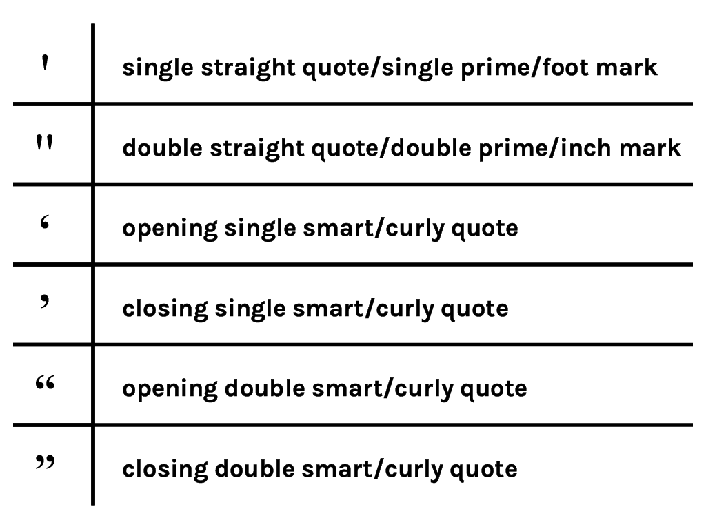 quote-chart.png