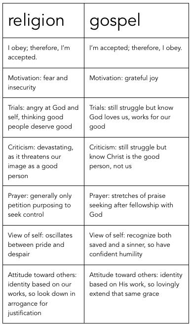 gospel.religion.png