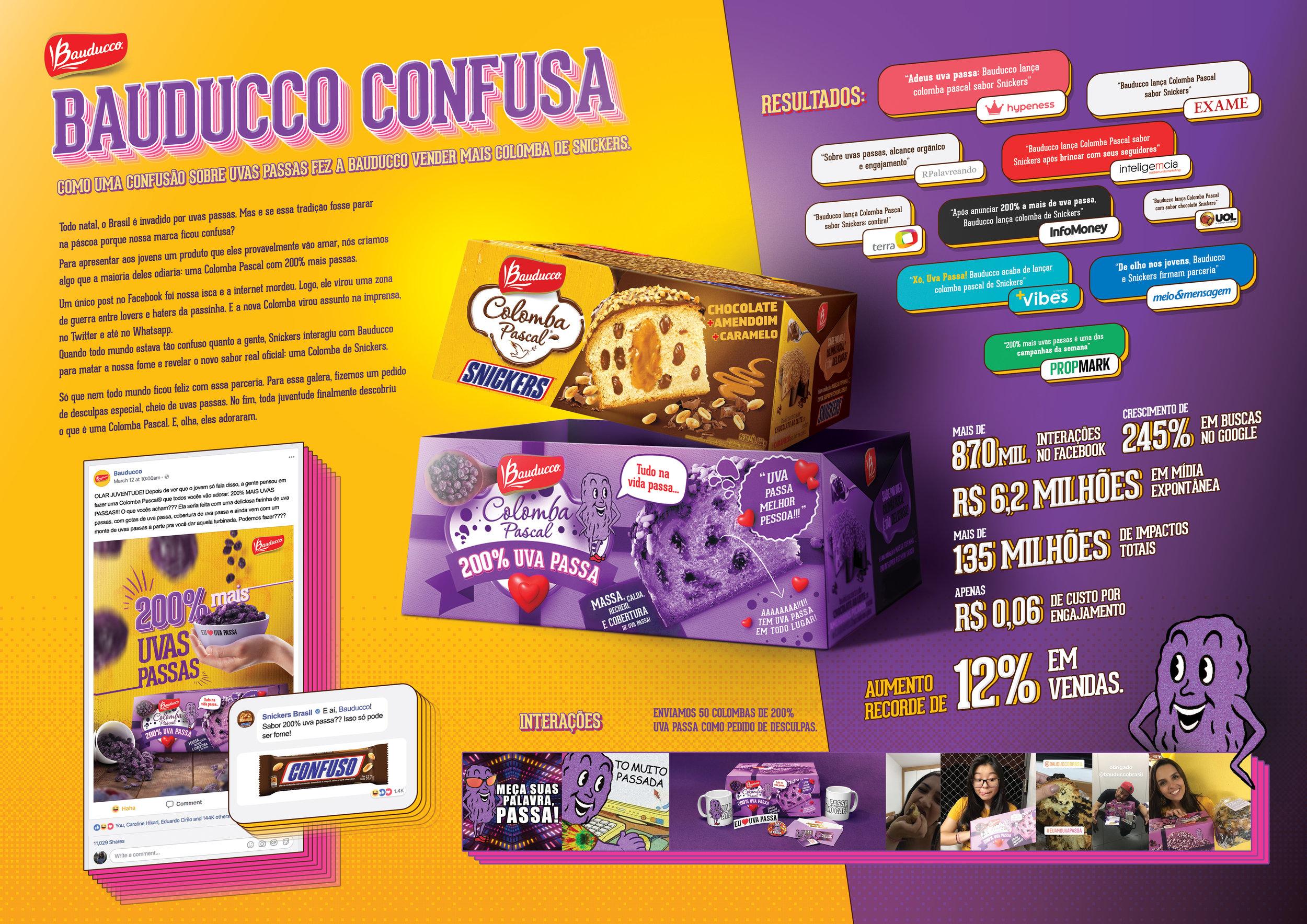 Bauducco - Páscoa 2018 - Colmba Snickers - Bauducco Confusa - pt.jpg