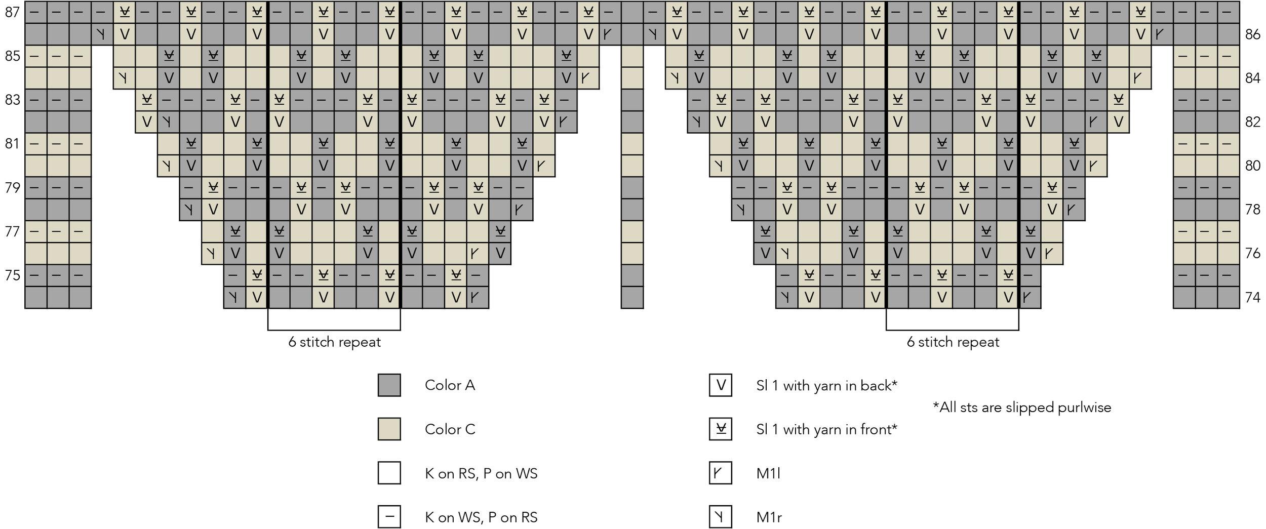 Hearthstone Wrap chart.jpg