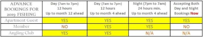 Booking Chart.jpg
