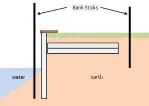 Swim with bank sticks.jpg