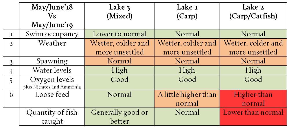 Lake factors.jpg