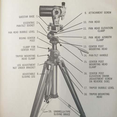 A diagram of a vintage telescope owned by Donald Judd, via  Marfa Public Radio