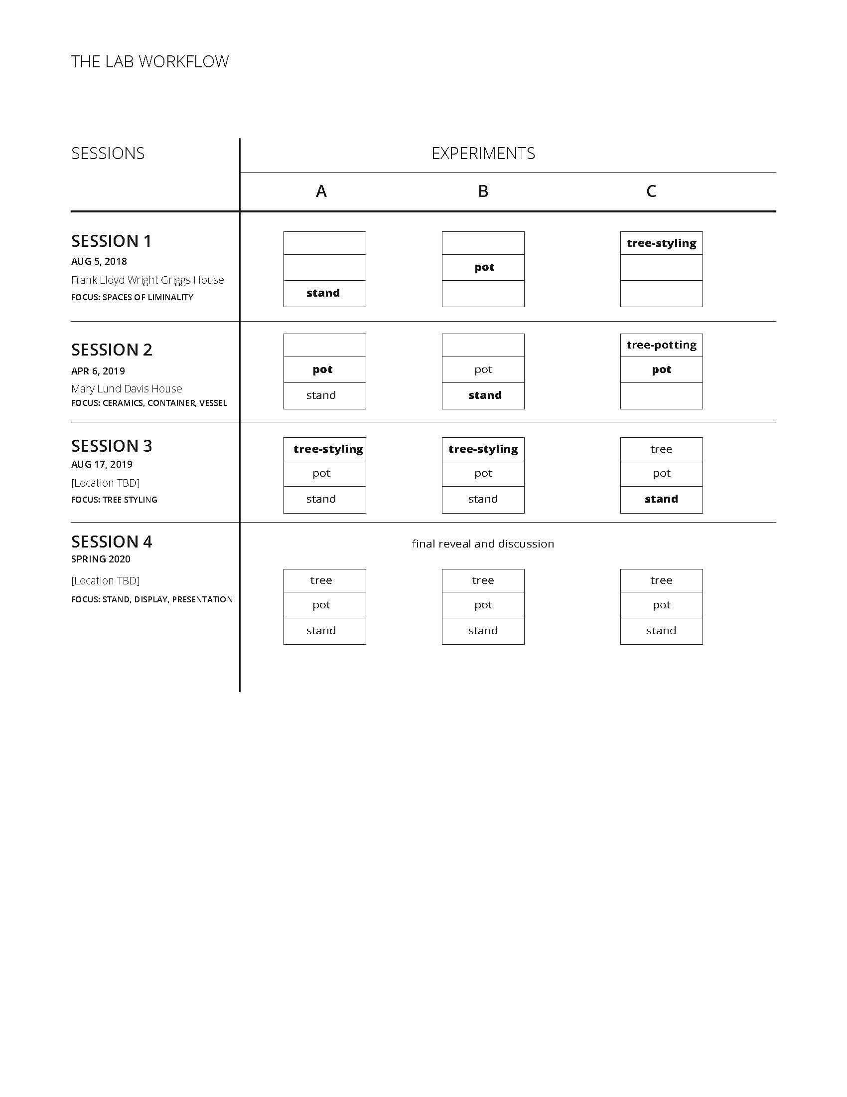 LAB Workflow diagram.jpg