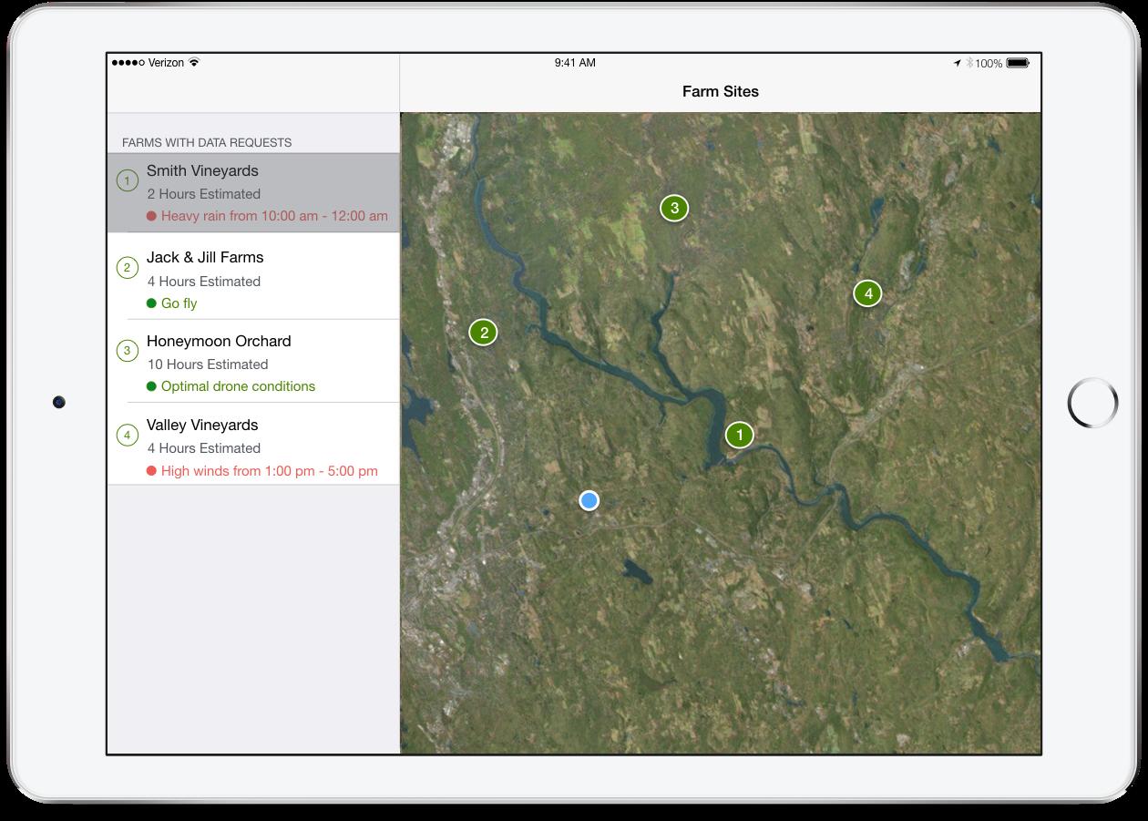 iPad Farm Sites.png