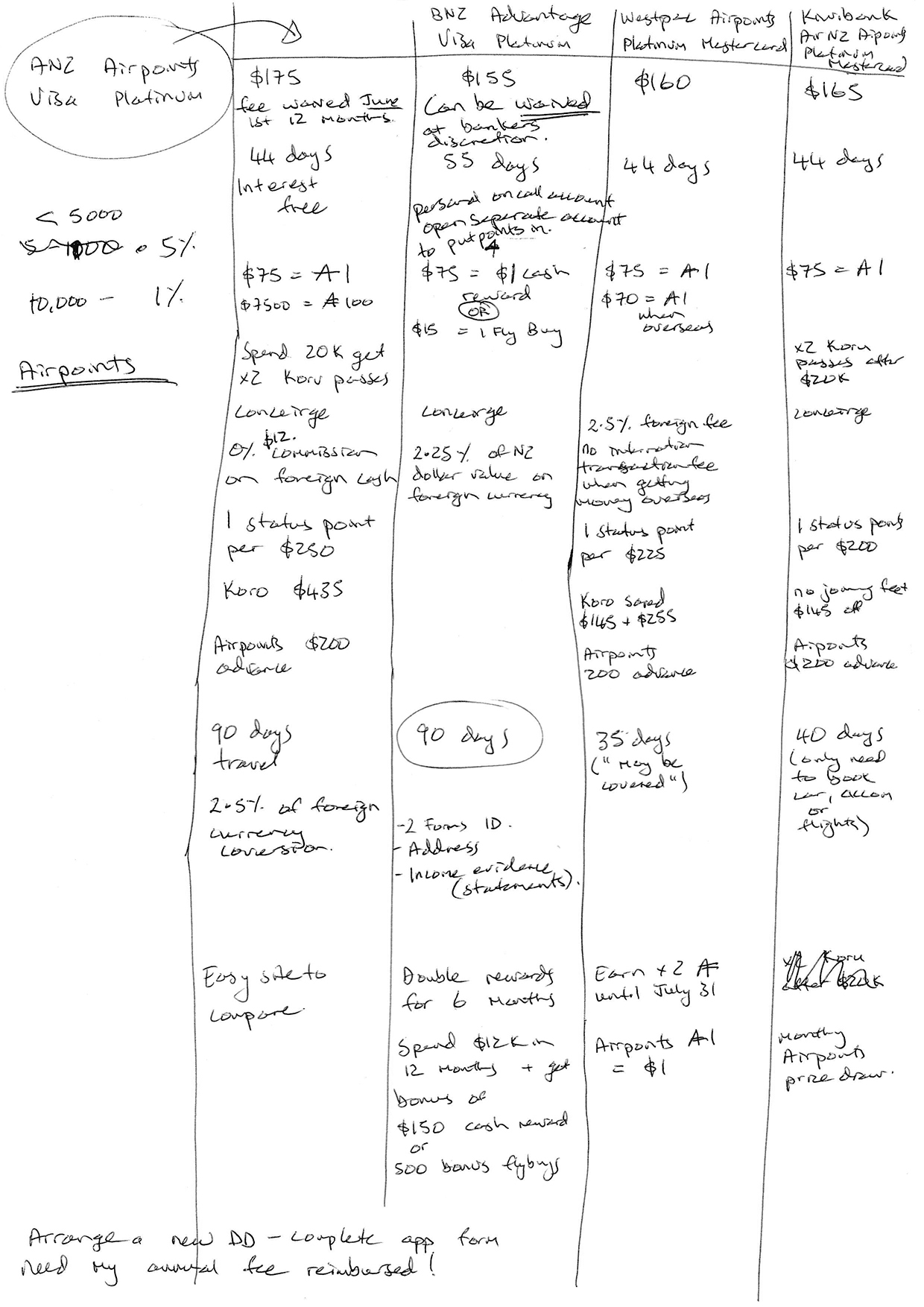 My comparison list.Click on image to enlarge.
