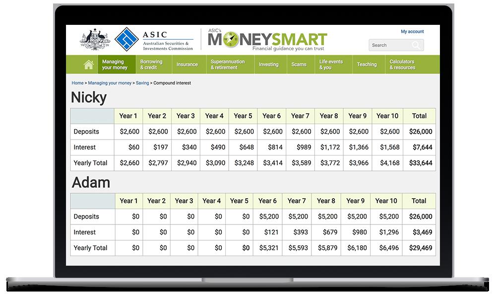 Case Study: Nicky and Adam compare their savings